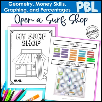 Project Based Learning for 6th Grade Math: Open a Surf Shop