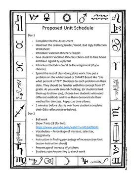 Project Based Learning with Math - Percentage Unit Bundle