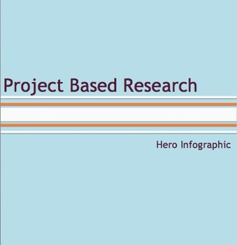 Project Based Lesson: Hero Infographic #edtech