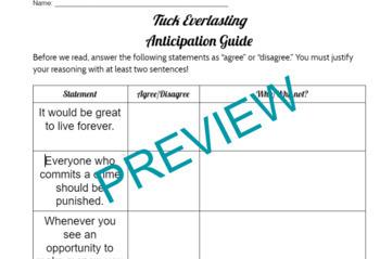 Project Based Novel Study - Tuck Everlasting