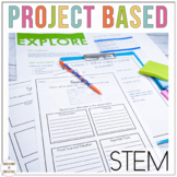 Project Based STEM Unit: creating an underwater colony