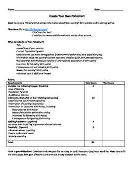 Project- Birth Policies Piktochart