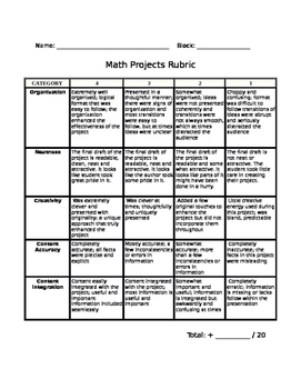 Project Choice Chart