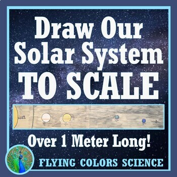Space Project:  Draw the Solar System Size TO SCALE Activity NGSS MS-ESS1-3