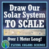 NGSS MS-ESS1-3: Scale Properties of Objects in Solar System - TO SCALE POSTER