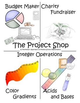 Project-Driven Montessori Middle School Math Unit: Integer Operations 7.N.S.All