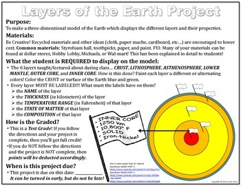 Project: Earth's Layers
