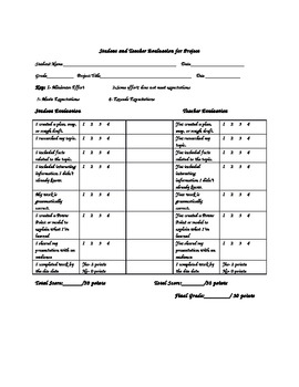 Project Evaluation Rubric for Student and Teacher