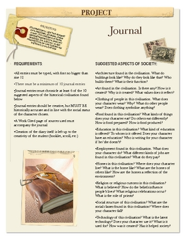 Project: Journal