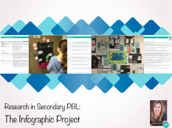 Project Lesson: Infographics