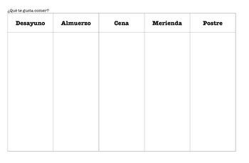 Project - Master Chef - Imperative - Imperativo - Commands