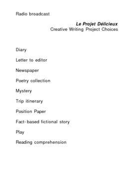 Project Menu (for Independent Research Projects in all Cultural Areas)