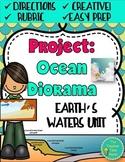 Project: Ocean Diorama- Earth's Ocean Unit