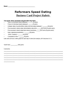 Project Reformers Speed Dating Project