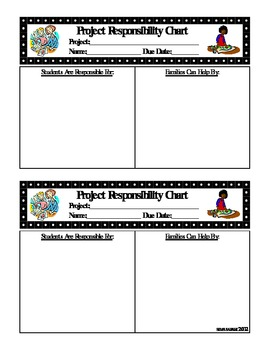 Project Responsibility Chart