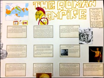 Project: Roman Empire Annotated Timeline
