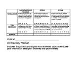 Project Rubric - Workshop Participation & Product