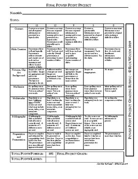 Project Rubric for Google Slides/PowerPoint with Project Tracking Sheet