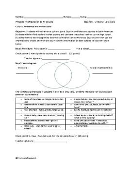 Project- Schools Comparisons