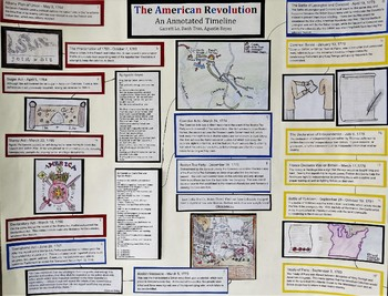 Project: The American Revolution Annotated Timeline