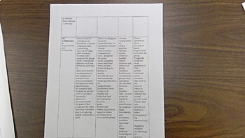 Project and Performance Based Learning for Social Studies
