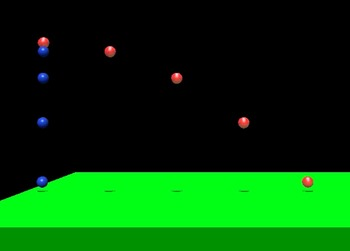 Projectile Motion Animations