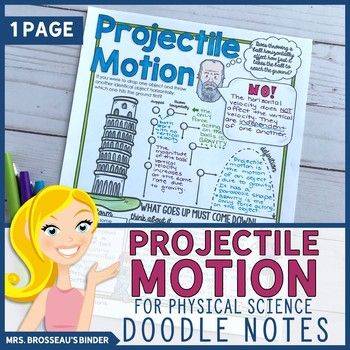 Projectile Motion Doodle Note | Motion unit for Physical Science
