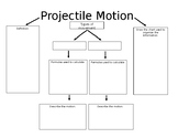 Projectile Motion Graphic Organizer