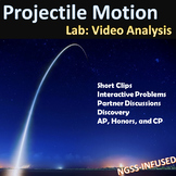 Projectile Motion Interactive Video Lab