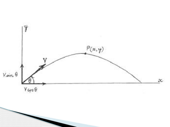 Projectile Motion, Newton's 1st Law, Newton's 2nd Law