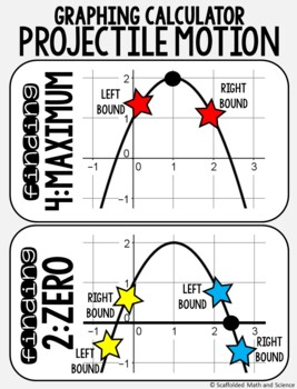 Projectile Motion Poster