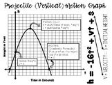 Projectile Motion Reference Sheet
