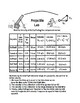 Projectile Worksheet or Lab -Softball Throw