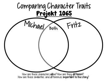 Projekt 1065 by Alan Gratz - A Complete Novel Study!