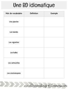 Projet interactif: Idioms in French (expressions idiomatiques)