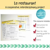 Projet interactif: Un restaurant (in French!)