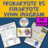 NGSS MS-LS1-1: Prokaryotic Cell Vs. Eukaryotic Cell Venn Diagram Close Reading