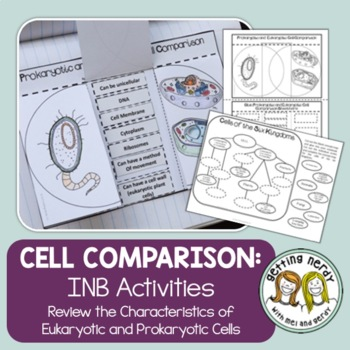 Plant Animal and Bacterial Cell Comparison - Science Interactive Notebook