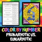Prokaryotic vs. Eukaryotic Cells - Color by Number