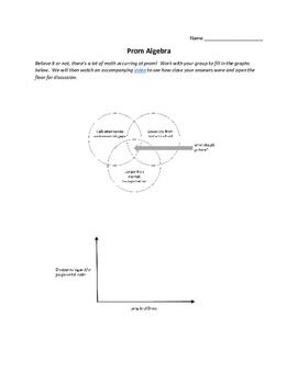 Prom Graph Analysis