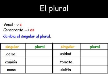 Promethean ActivInspire Flipchart - Formar el plural