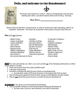 Prominent Renaissance Individuals Research Project