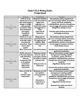 Prompt Based Writing Rubric