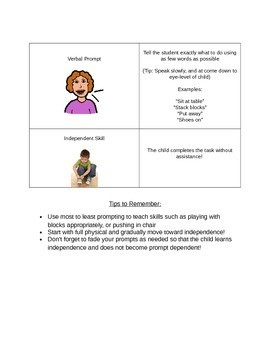 Prompt Guide for Effective Teaching