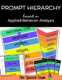 Prompt Hierarchy Visuals for Classroom & Lanyard