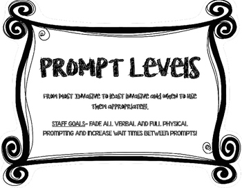 Prompt Level Posters