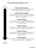 Prompting Hierarchy
