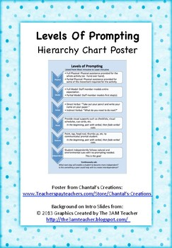 Prompting Hierarchy Poster