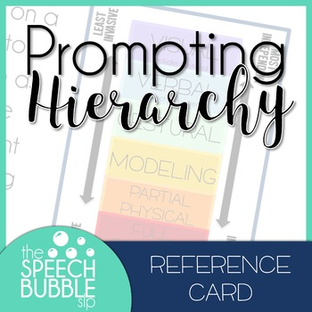 Prompting Hierarchy Reference Card