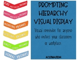 Prompting Hierarchy Visual Display